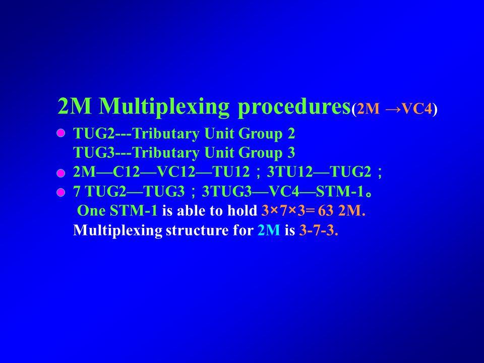 2M Multiplexing procedures(2M →VC4)