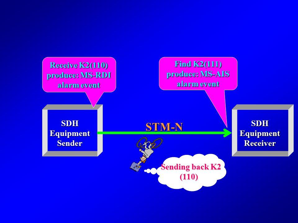 STM-N Receive K2(110) produce: MS-RDI alarm event Find K2(111)
