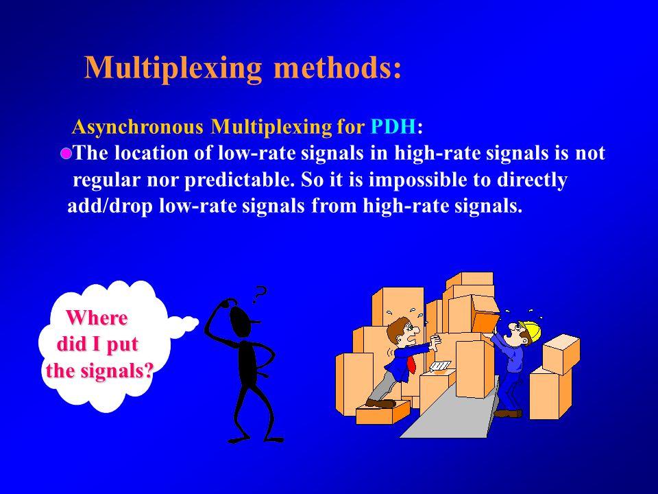 Multiplexing methods: