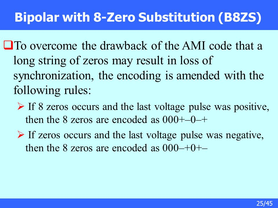 Bipolar with 8-Zero Substitution (B8ZS)