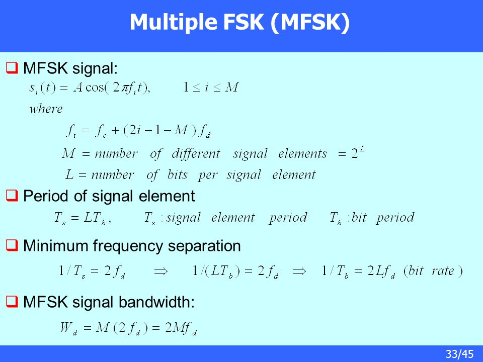 Multiple FSK (MFSK) MFSK signal: Period of signal element