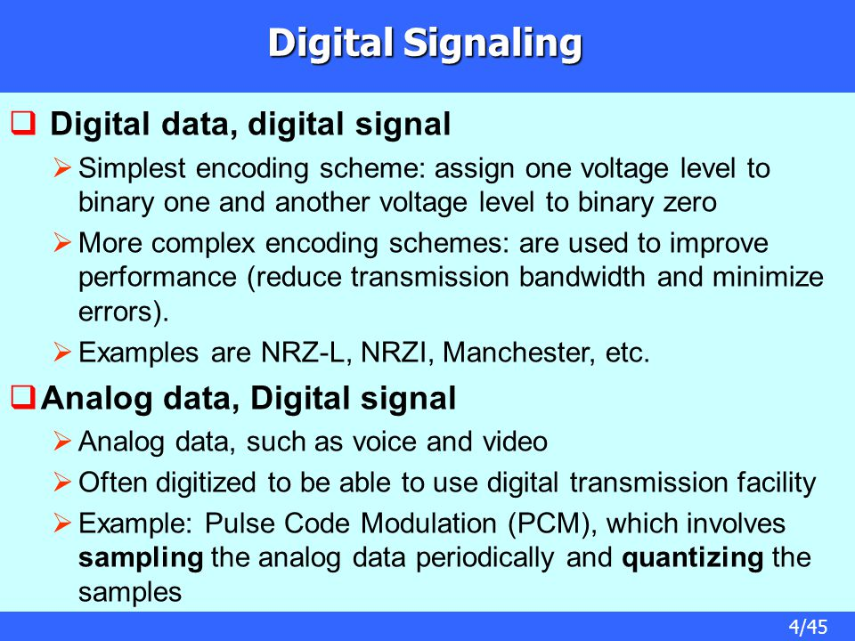 Digital Signaling Digital data, digital signal