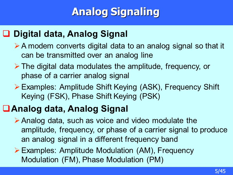 Analog Signaling Digital data, Analog Signal