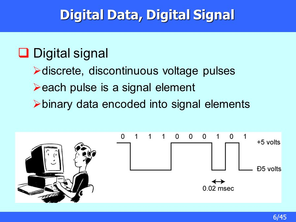 Digital Data, Digital Signal