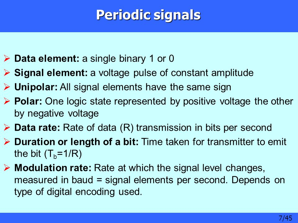 Periodic signals Data element: a single binary 1 or 0