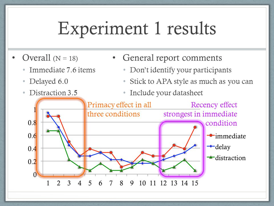 Experiment 1 results Overall (N = 18) General report comments