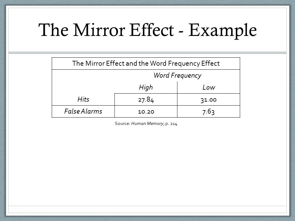 The Mirror Effect - Example