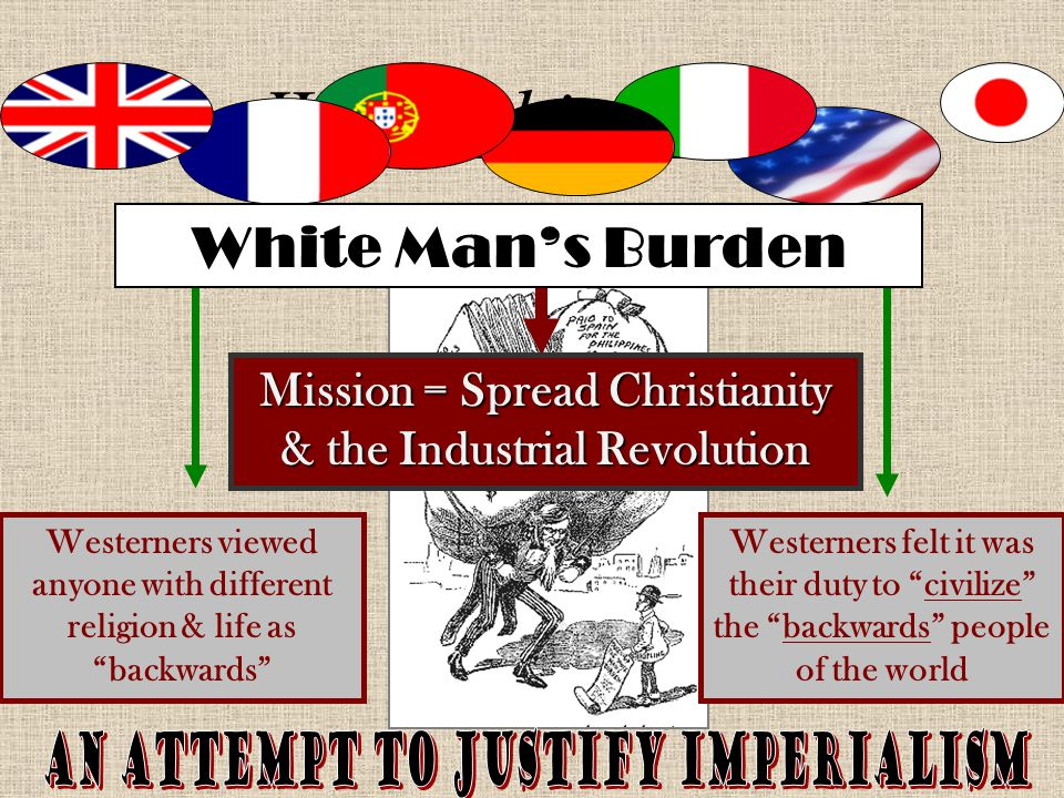 Why did it start White Man's Burden An attempt to justify imperialism