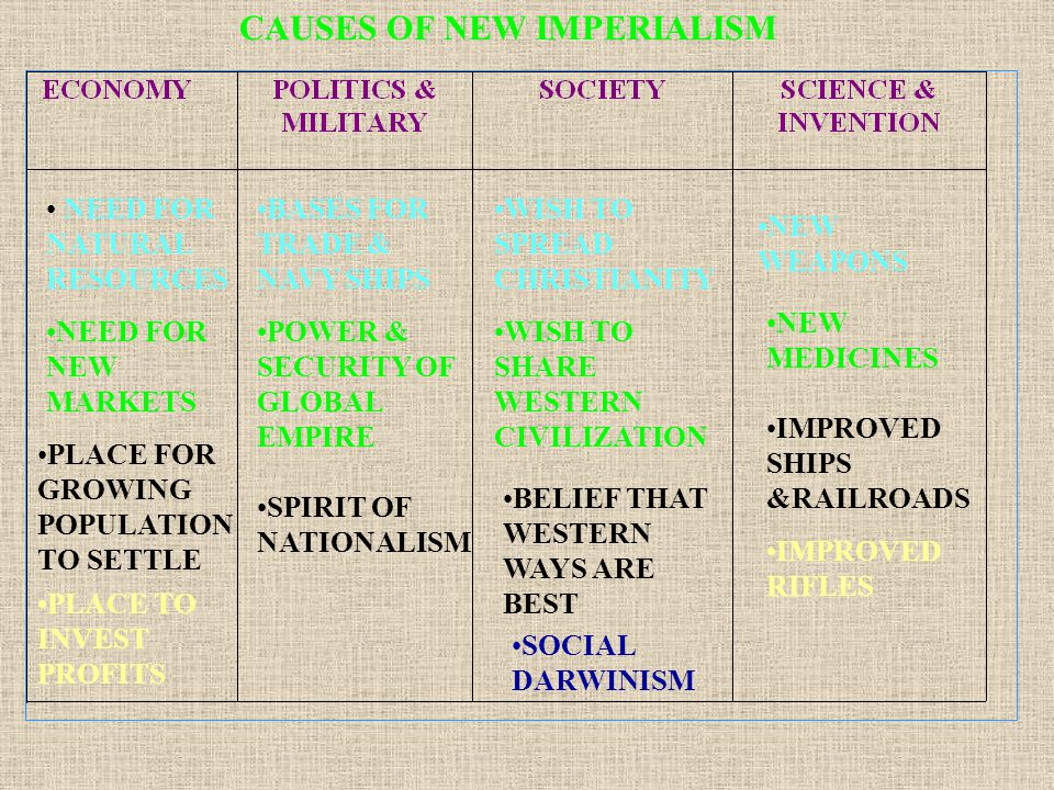 CAUSES OF NEW IMPERIALISM