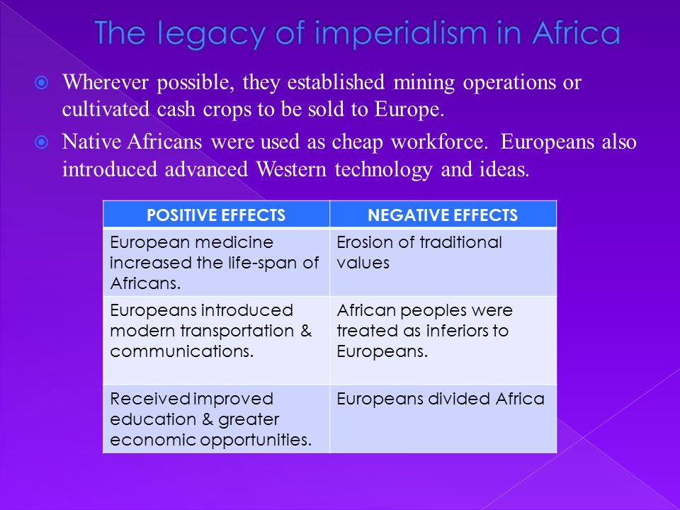 The legacy of imperialism in Africa