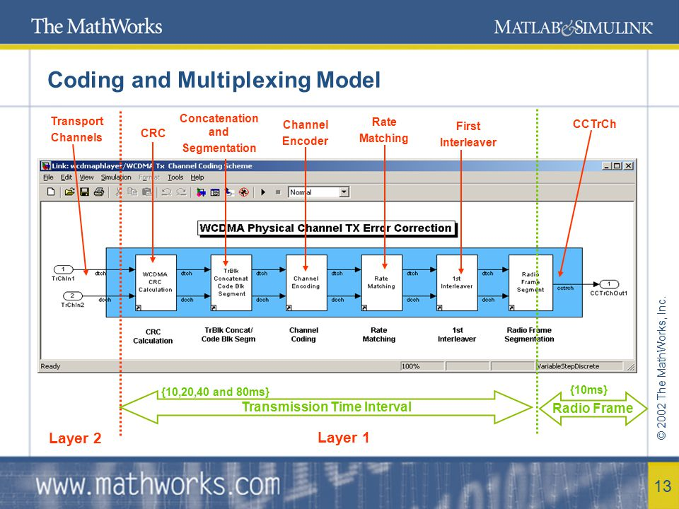 Coding and Multiplexing Model