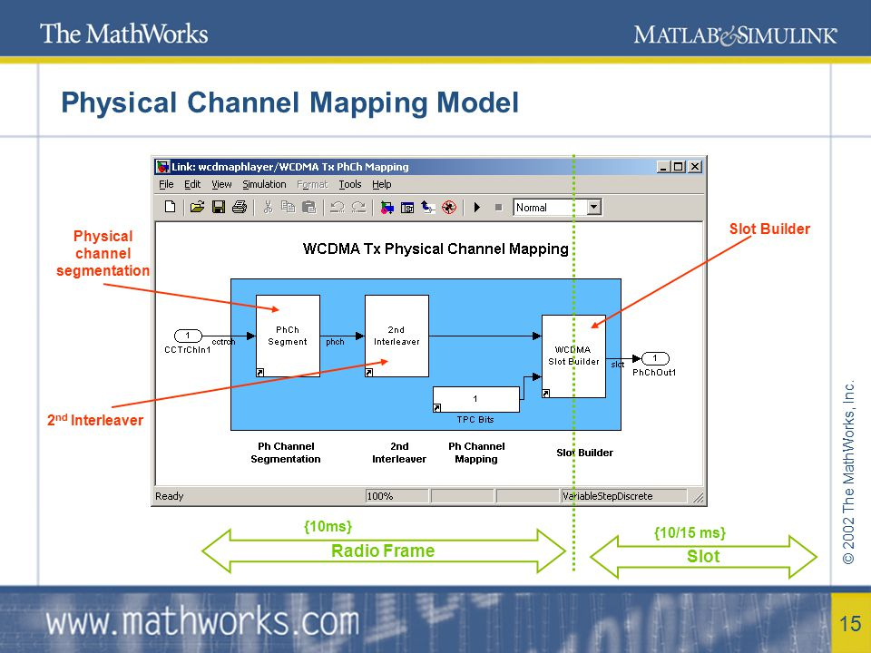 Physical Channel Mapping Model