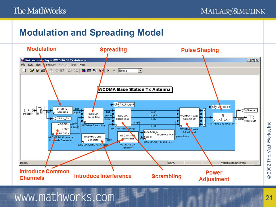 Modulation and Spreading Model
