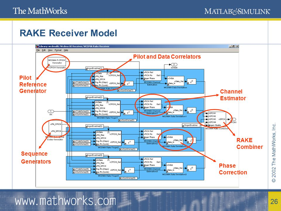 RAKE Receiver Model Pilot and Data Correlators