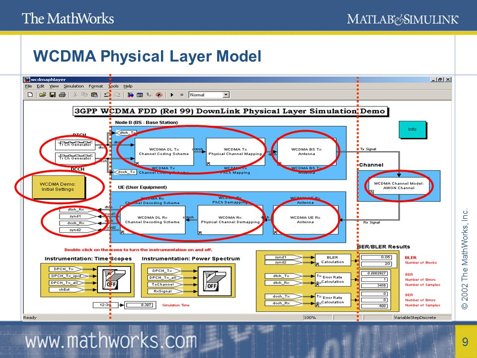 WCDMA Physical Layer Model