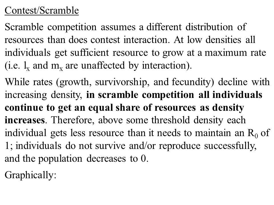 Contest/Scramble