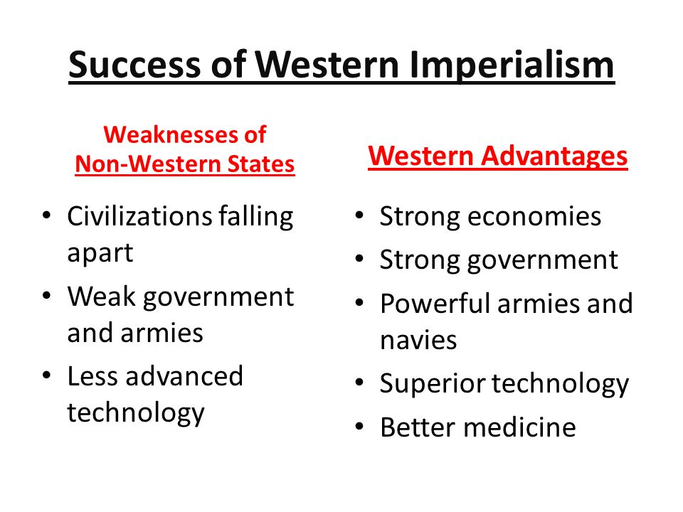 Success of Western Imperialism