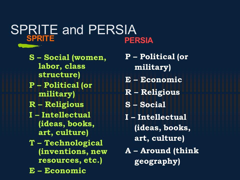 SPRITE and PERSIA SPRITE PERSIA