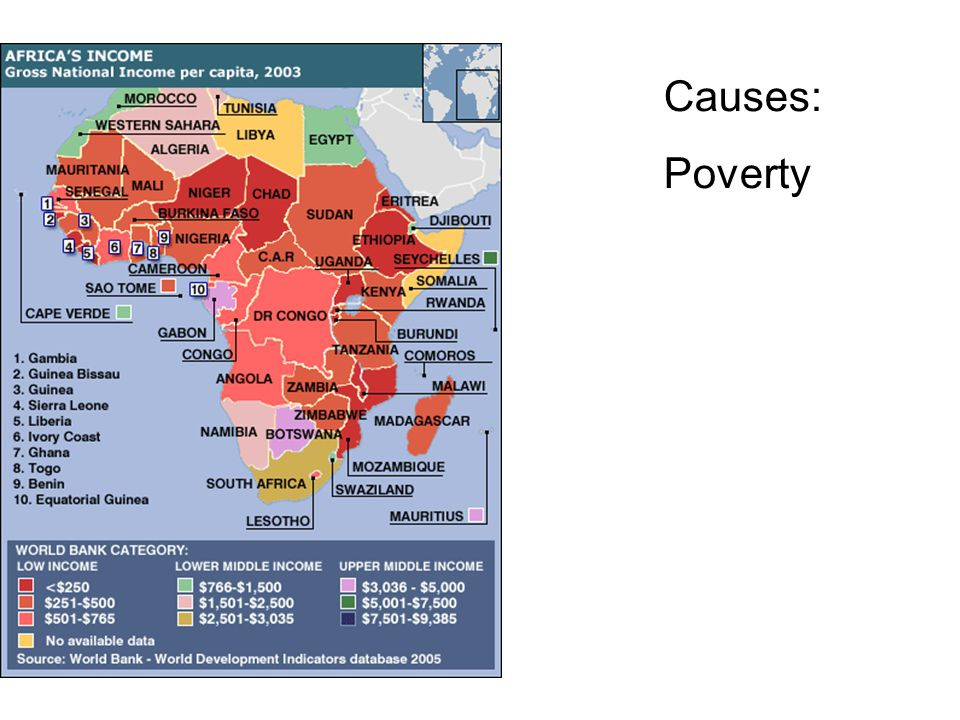 Causes: Poverty