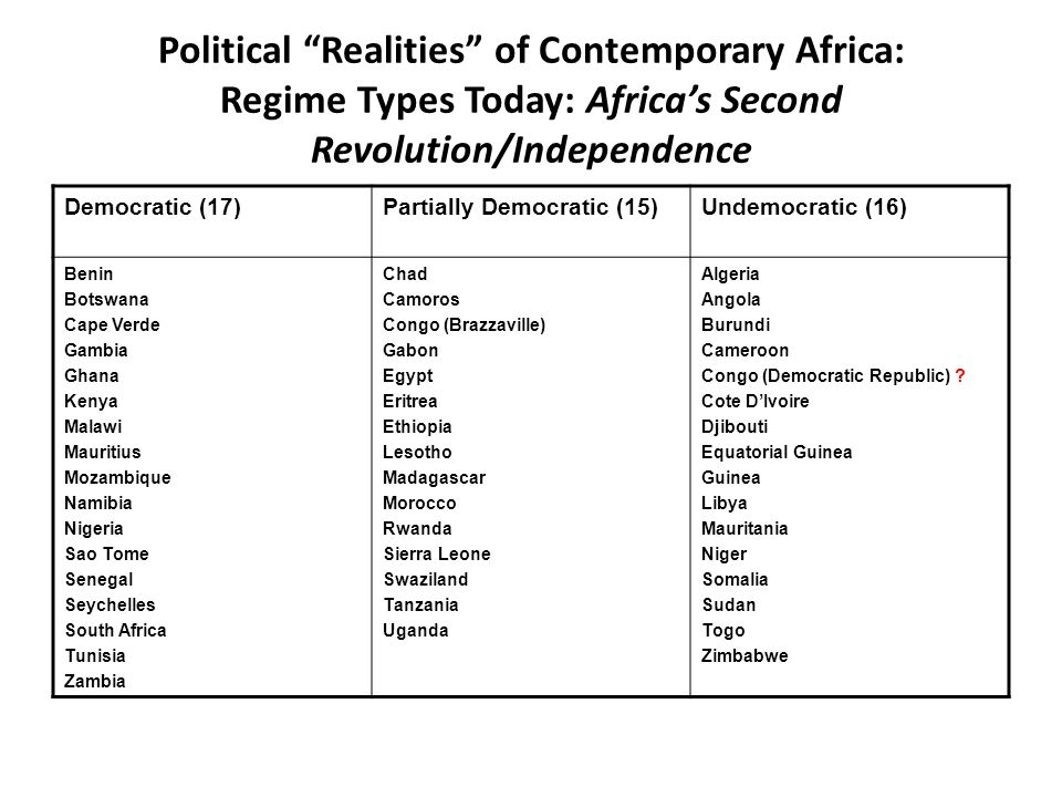 Political Realities of Contemporary Africa: Regime Types Today: Africa's Second Revolution/Independence