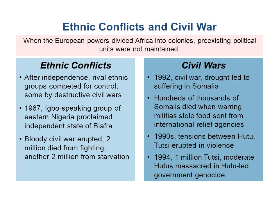 Ethnic Conflicts and Civil War