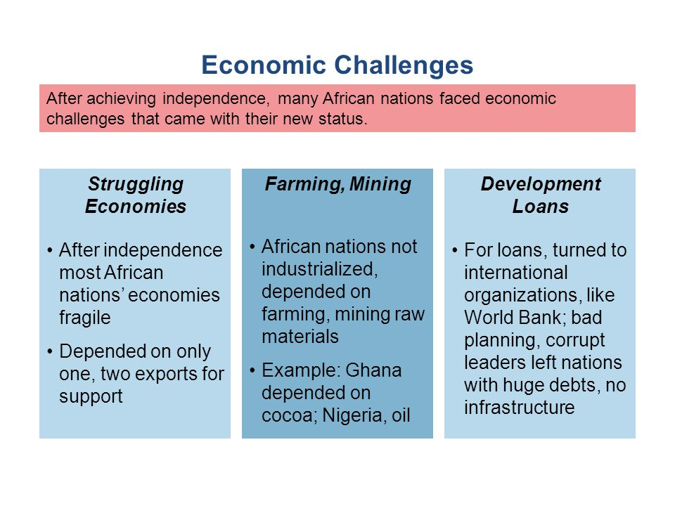 Economic Challenges After achieving independence, many African nations faced economic challenges that came with their new status.