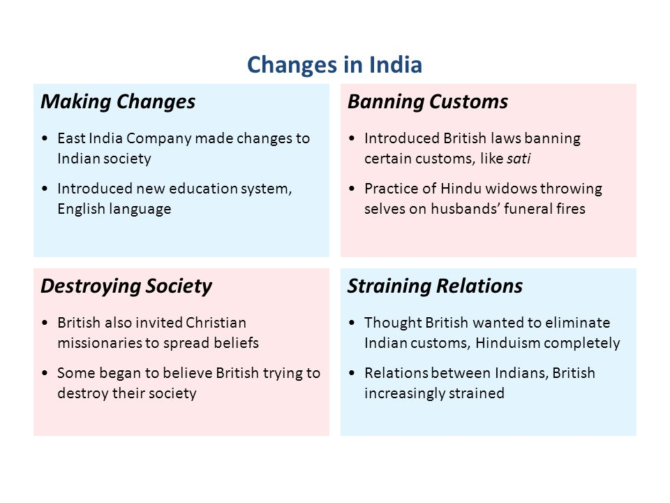 Changes in India Making Changes Banning Customs Destroying Society