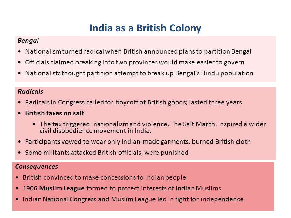 India as a British Colony