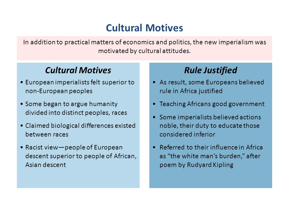 Cultural Motives Cultural Motives Rule Justified