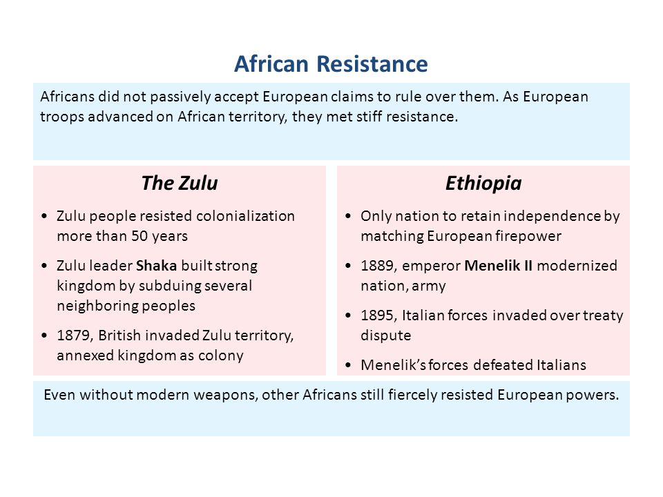 African Resistance The Zulu Ethiopia