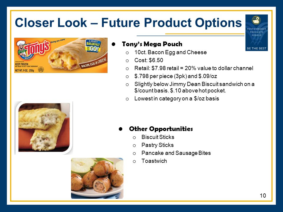 Closer Look – Future Product Options
