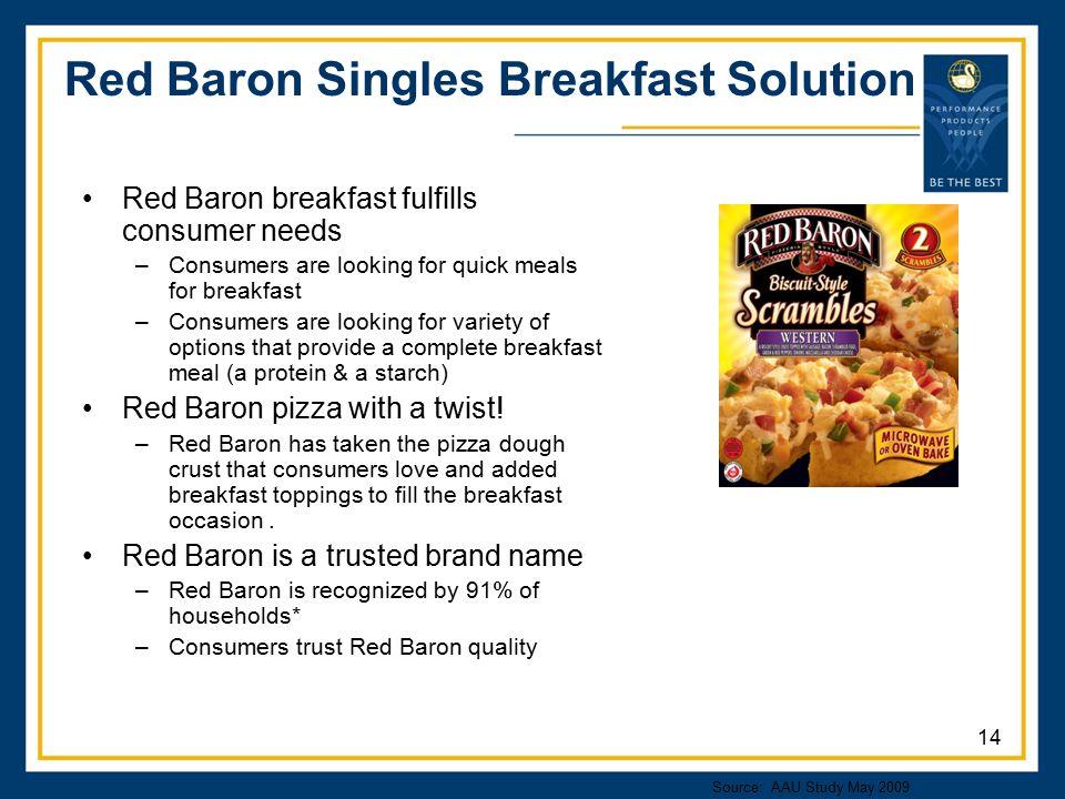 Red Baron Singles Breakfast Solution
