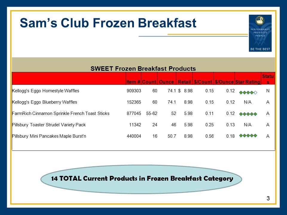 Sam's Club Frozen Breakfast