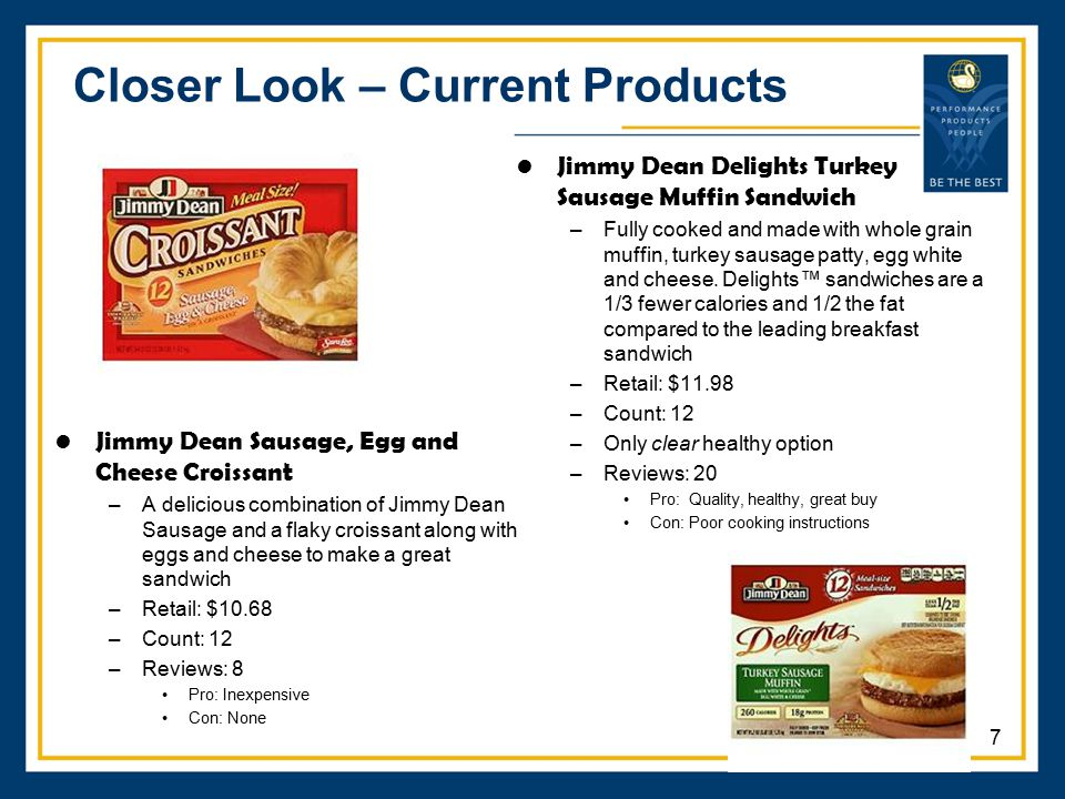 Closer Look – Current Products