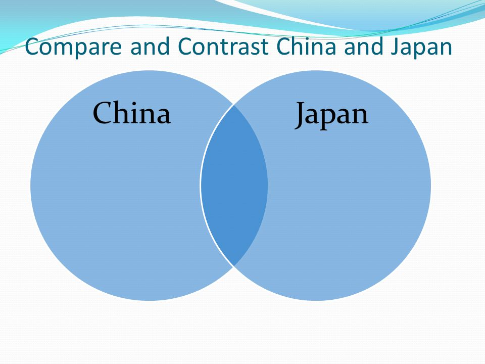 Compare and Contrast China and Japan