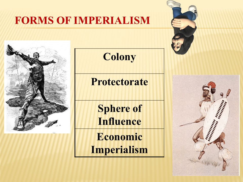 Colony Protectorate Sphere of Influence Economic Imperialism