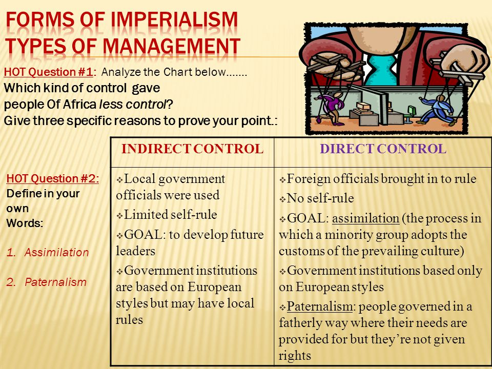 Forms of Imperialism Types of Management