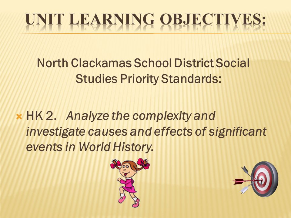 Unit Learning Objectives: