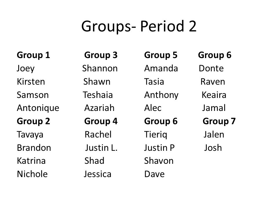 Groups- Period 2 Group 1 Group 3 Joey Shannon Kirsten Shawn