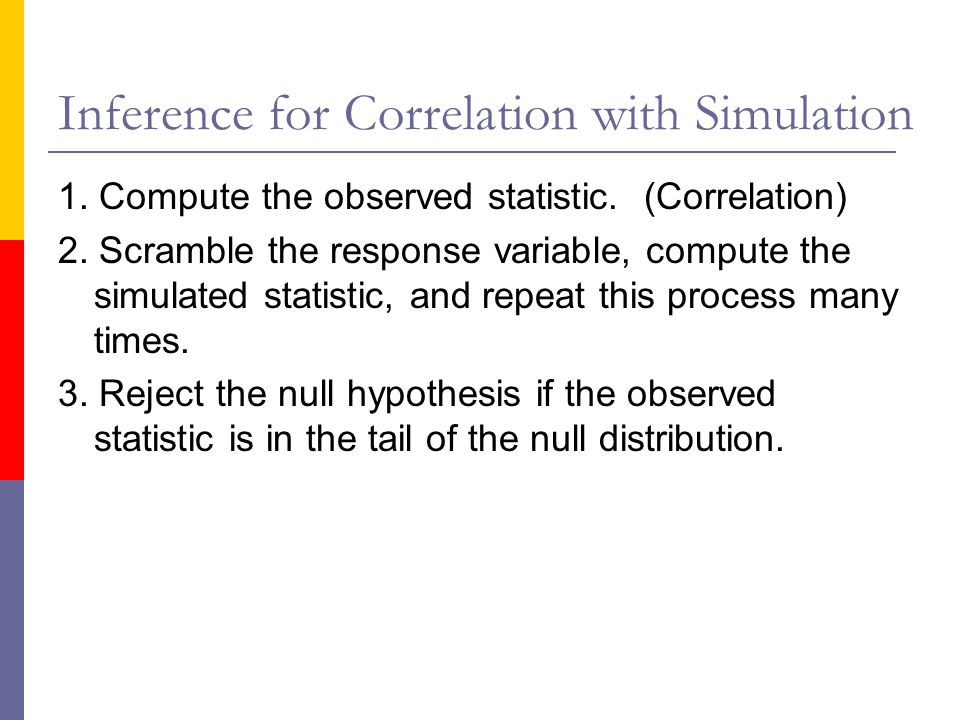 Inference for Correlation with Simulation