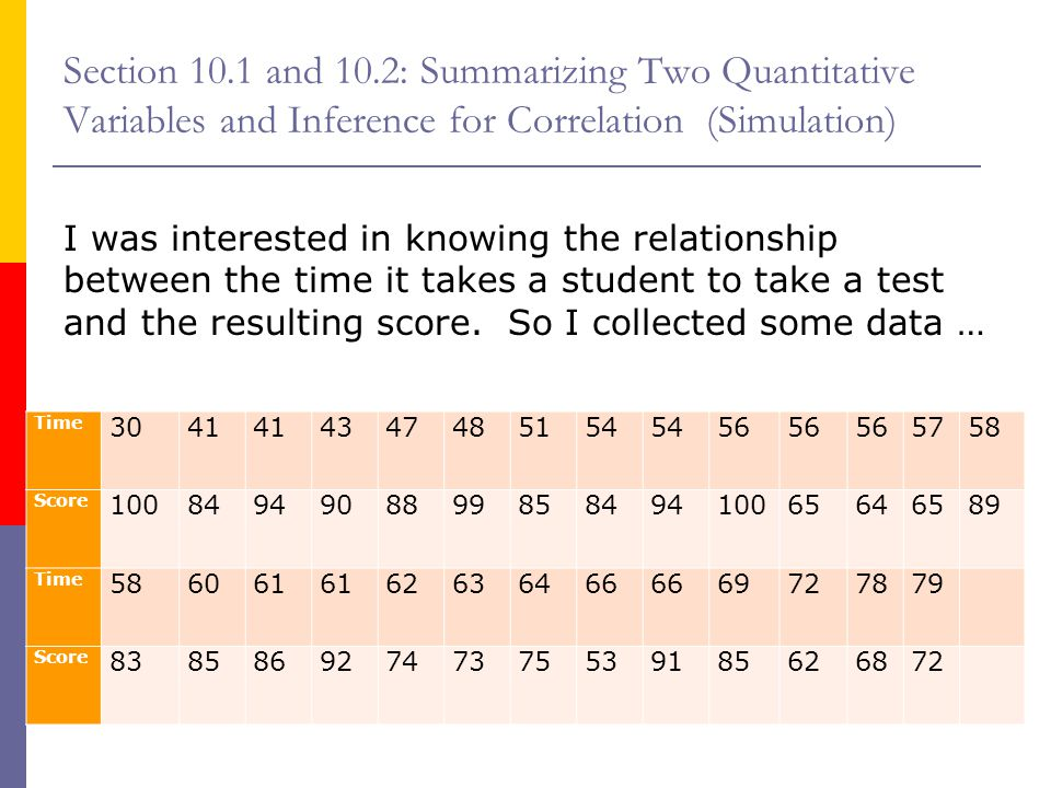 Section 10.1 and 10.2: Summarizing Two Quantitative Variables and Inference for Correlation (Simulation)