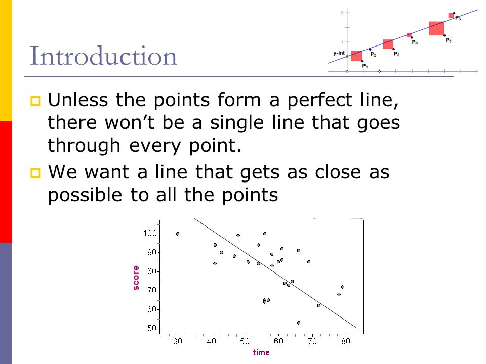 Introduction Unless the points form a perfect line, there won't be a single line that goes through every point.