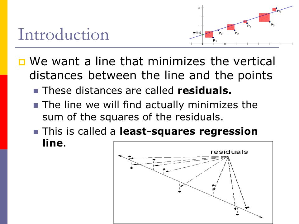Introduction We want a line that minimizes the vertical distances between the line and the points. These distances are called residuals.