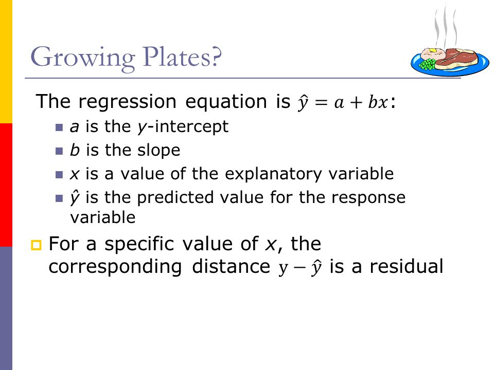Growing Plates The regression equation is 𝑦 =𝑎+𝑏𝑥: