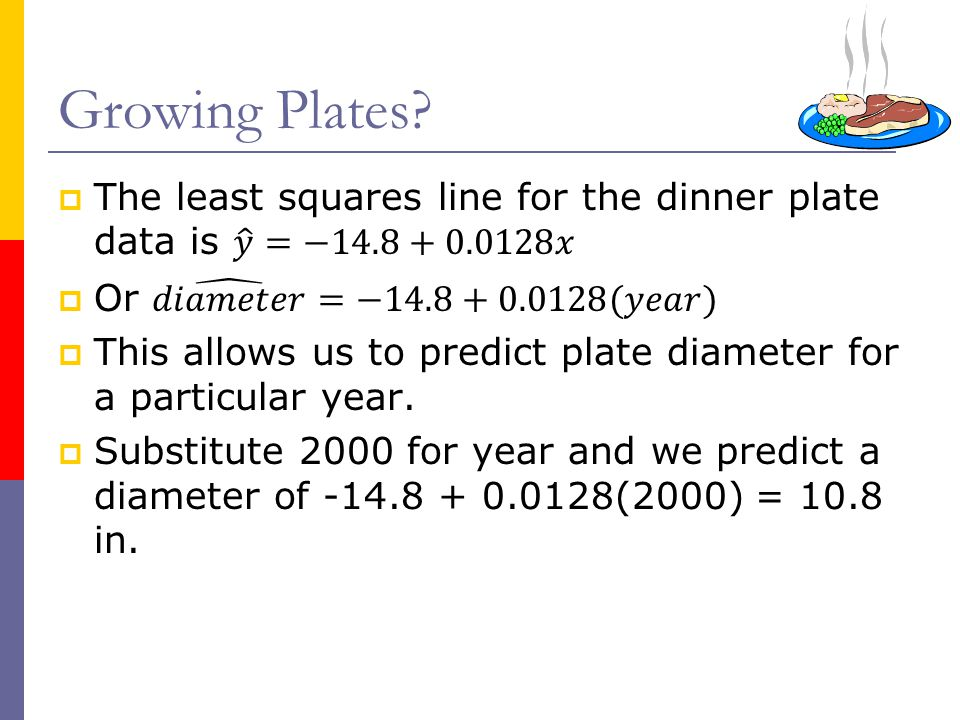 Growing Plates The least squares line for the dinner plate data is 𝑦 =−14.8+0.0128𝑥. Or 𝑑𝑖𝑎𝑚𝑒𝑡𝑒𝑟 =−14.8+0.0128(𝑦𝑒𝑎𝑟)