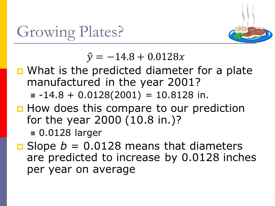 Growing Plates 𝑦 =−14.8+0.0128𝑥. What is the predicted diameter for a plate manufactured in the year 2001