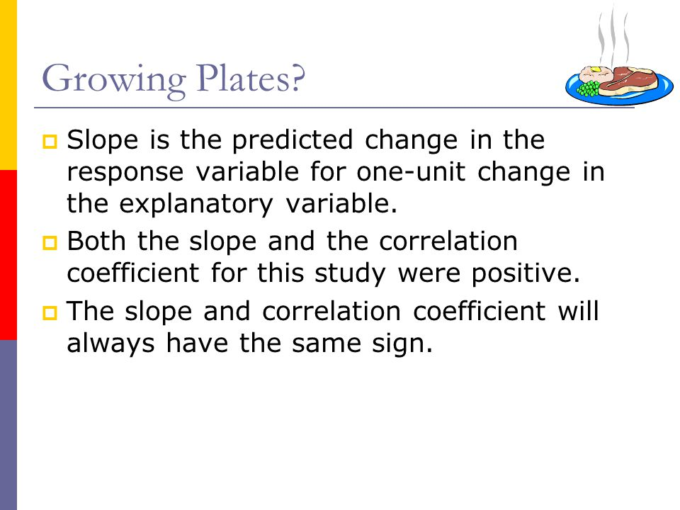 Growing Plates Slope is the predicted change in the response variable for one-unit change in the explanatory variable.