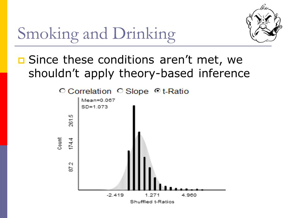 Smoking and Drinking Since these conditions aren't met, we shouldn't apply theory-based inference