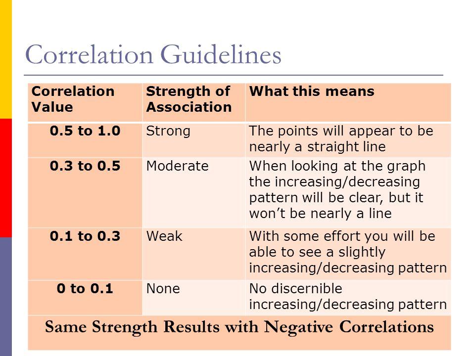 Correlation Guidelines
