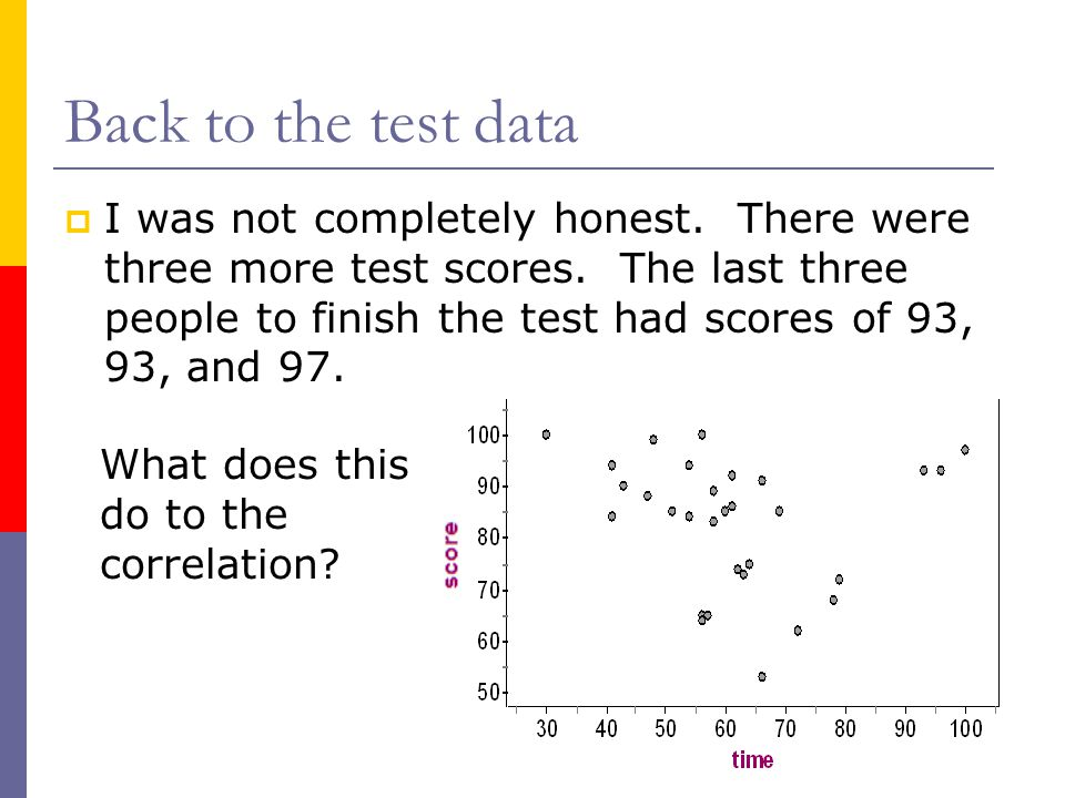 Back to the test data
